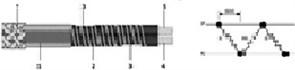 СРСв -40вт/м, в метал.оплётке, сечение - овал 5х7мм (катушка = 150м)